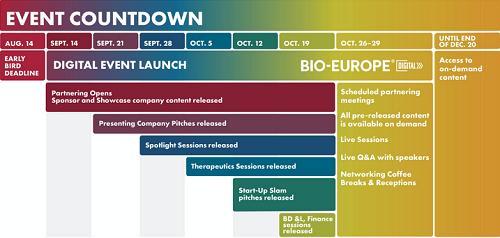 BIO-EUROPE_digital_event_countdown_2